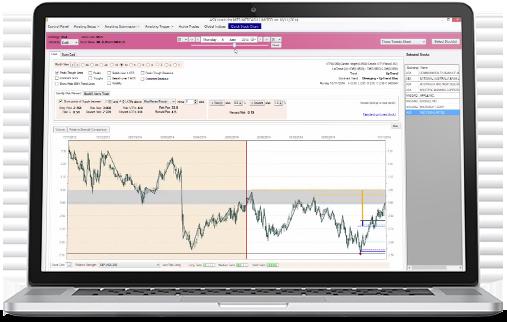 Market Scanning Software
